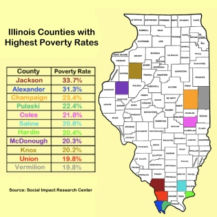IL_Poverty_Graph